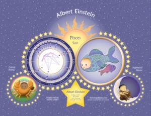 AstrologyBabies ArtChart